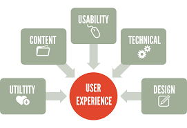 User-Experience-Image-1